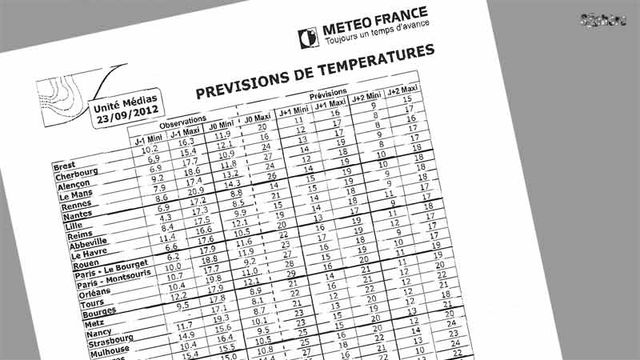 Tableau des températures fourni par Météo-France - ©TéléSphère